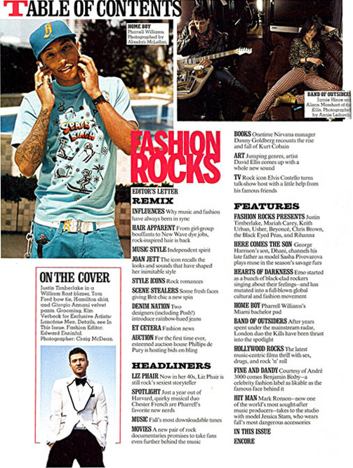Condé Nast Magazine Publishes Table of Contents—Without Page ...