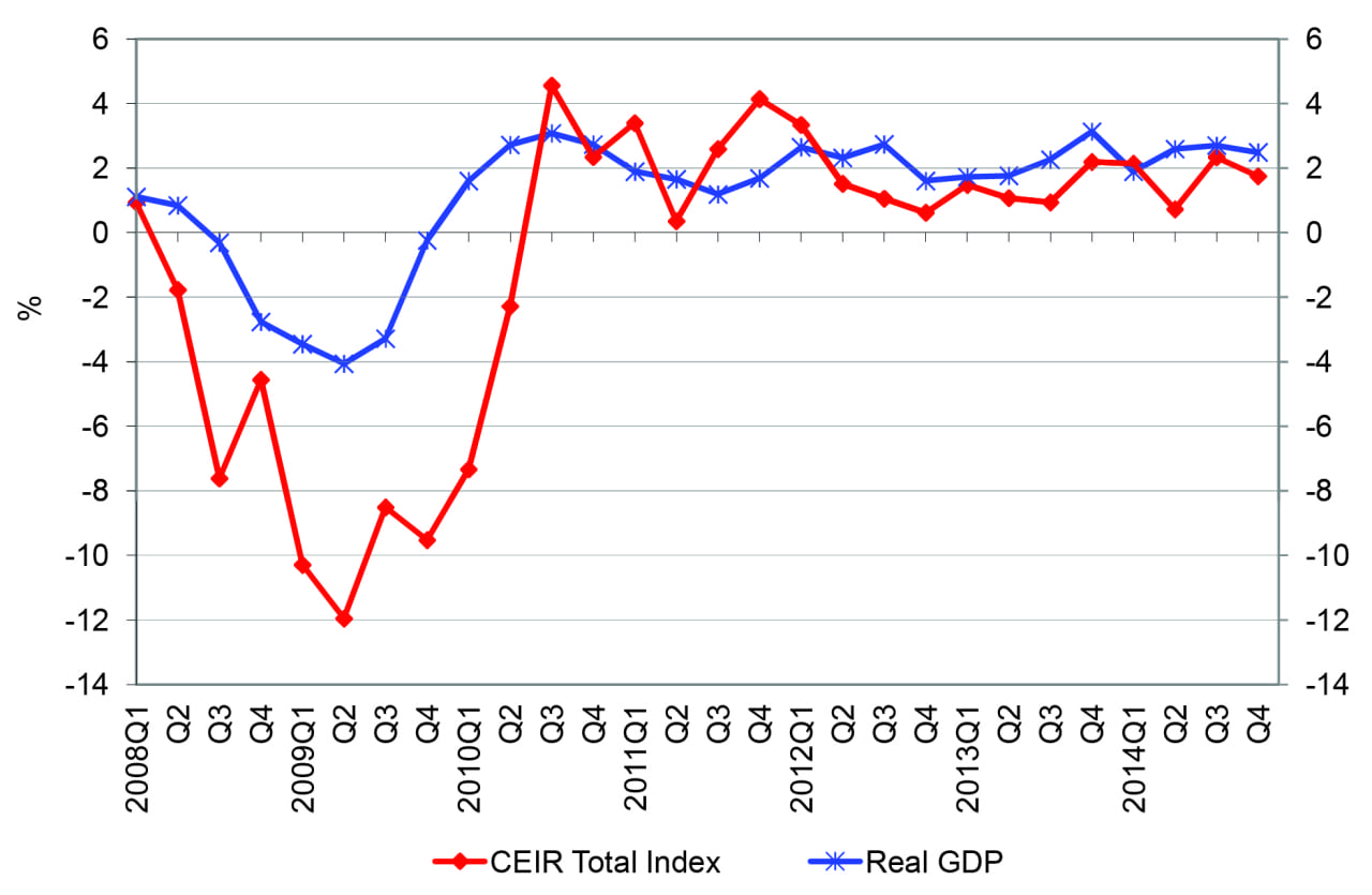 Quarterly CEIR Metrics 02182015.xlsx
