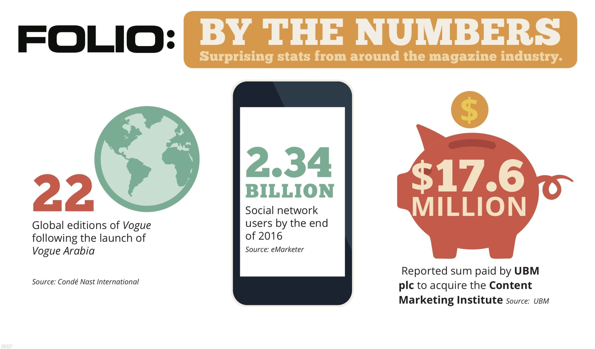 Folio - SocialMedia_Infographics - September 2016[1]