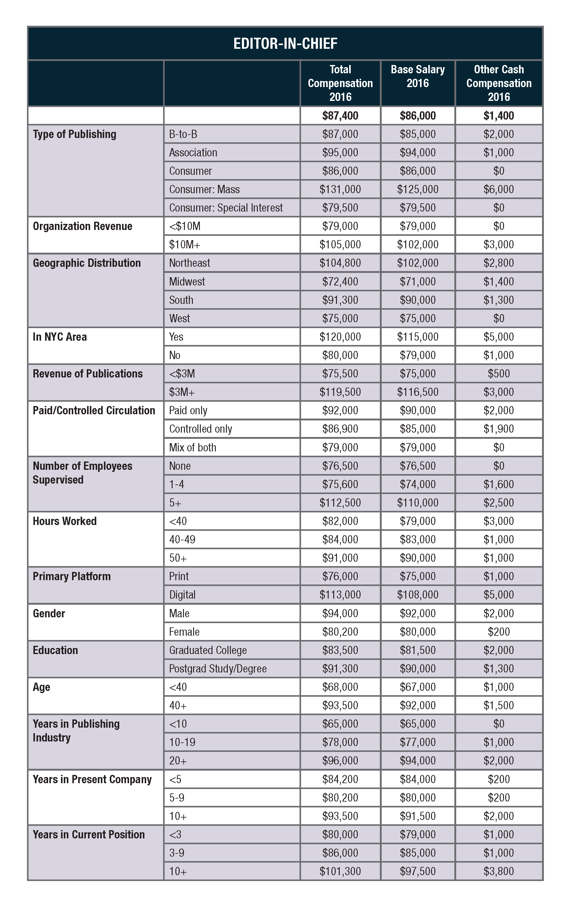 Editorial Charts_Tables[1]_Page_02