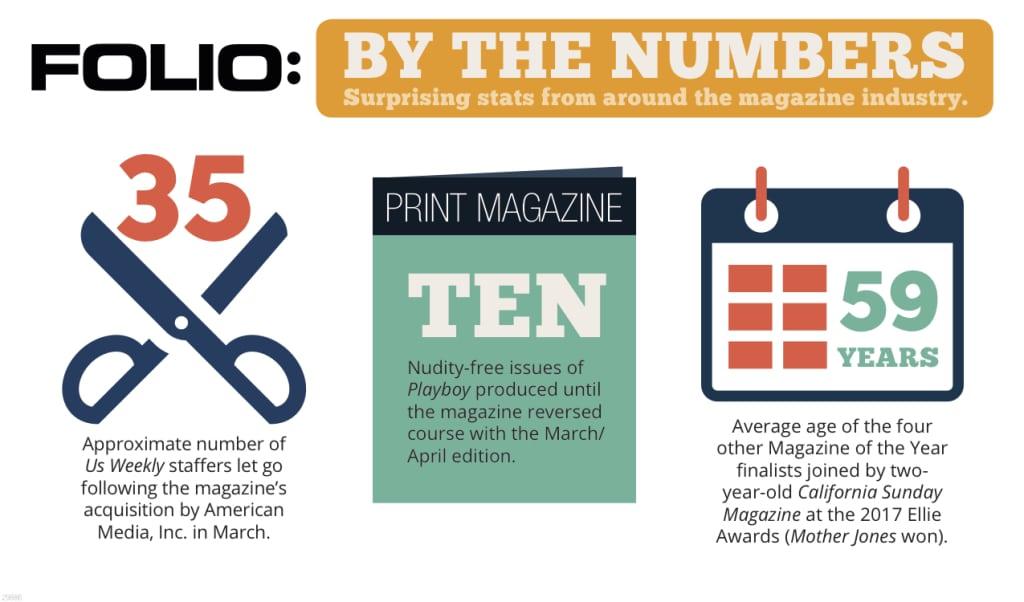 1_29886 Folio_Infographics_April2017_8.5x5_v2-2