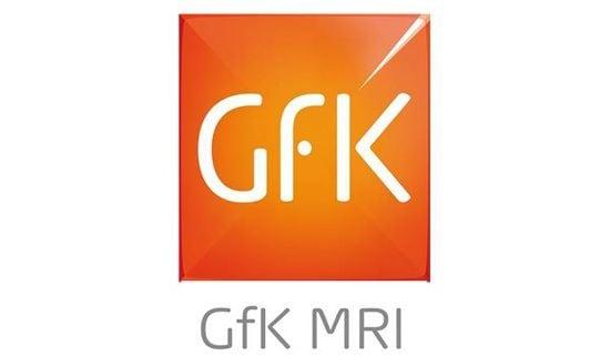GfK MRI