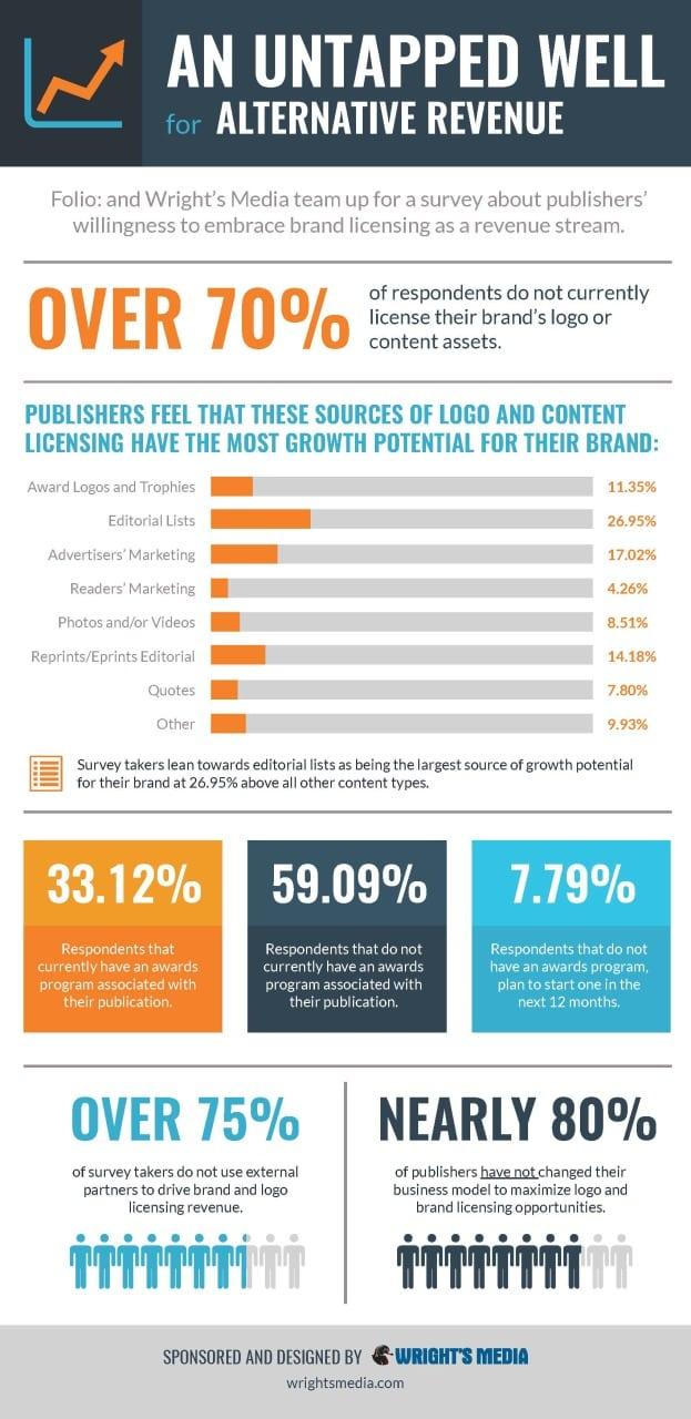 survey-folio-infographic